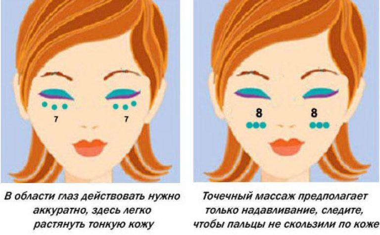 Техника точечного массажа лица для омоложения