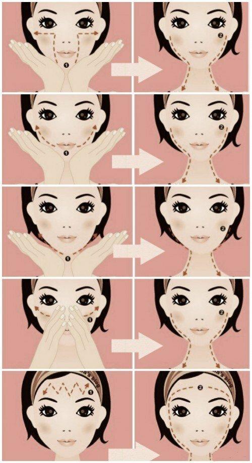 Как самостоятельно делать массаж лица: пошаговая техника проведения