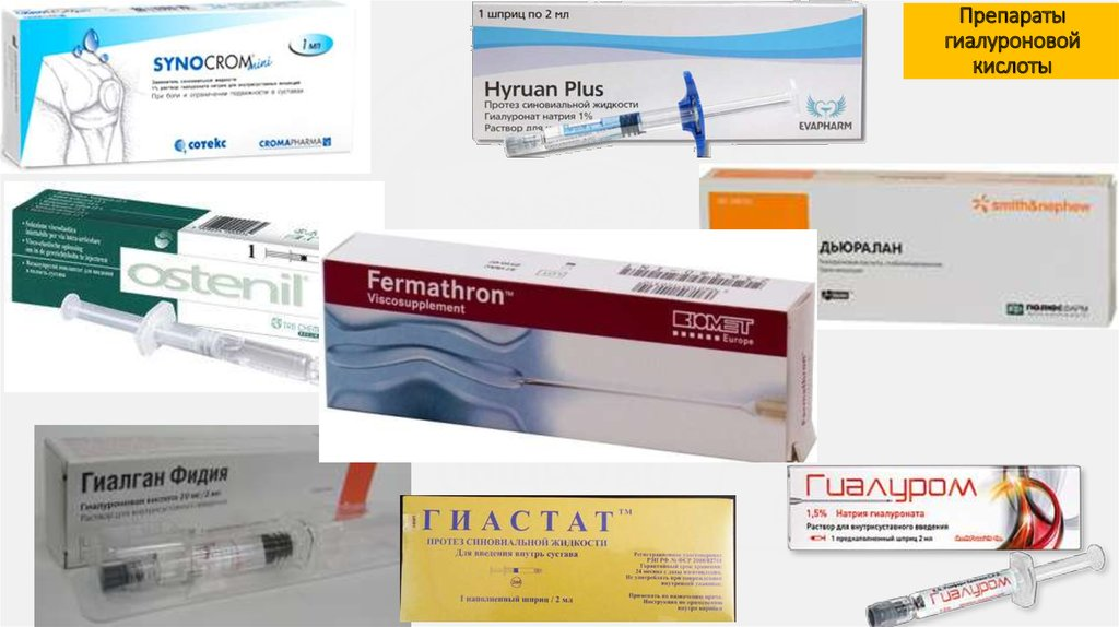 Гиалуроновая кислота для суставов - цена, эффект от препарата