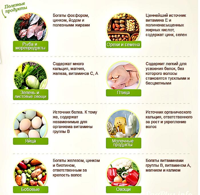 Витамины для укрепления и роста ногтей – 7 самых лучших препаратов