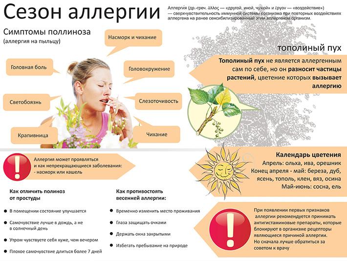Спокойствие – строгое показание доктора. аллергия на нервной почве