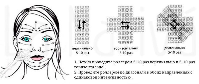 Мезороллер для лица (дермароллер), как пользоваться в домашних условиях, до и после, отзывы