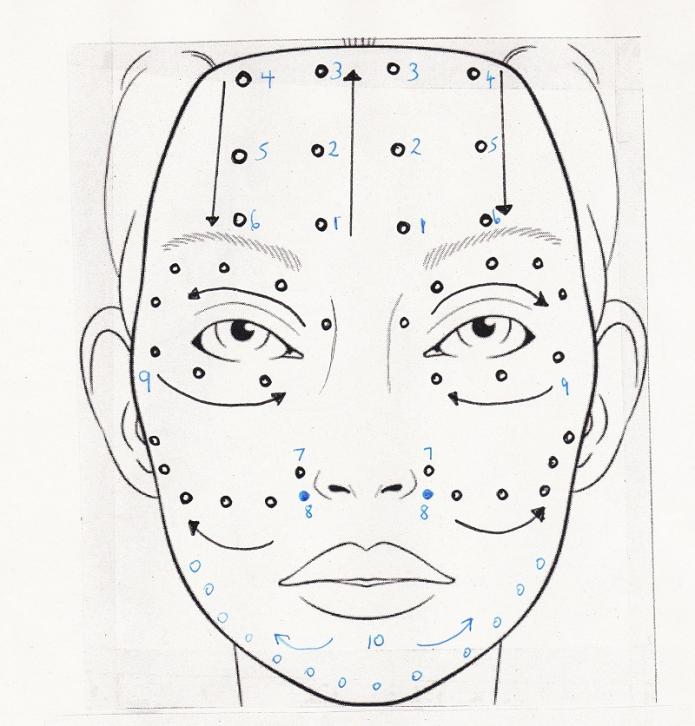 Точки шиацу (шиатсу) – для красоты и молодости лица
