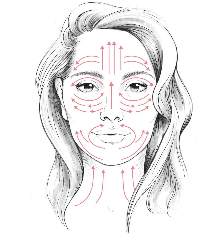 Как подтянуть кожу на животе после родов и похудения?