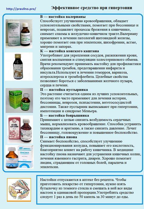 Псориаз: лечение народными средствами в домашних условиях