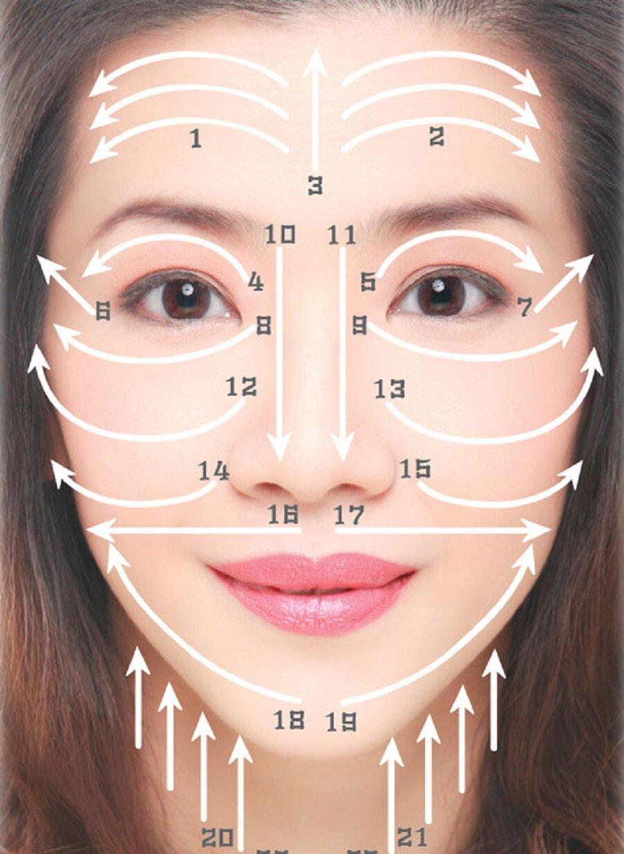 Как подтянуть кожу: анализ 12 популярных способов — единственная реально рабочая стратегия