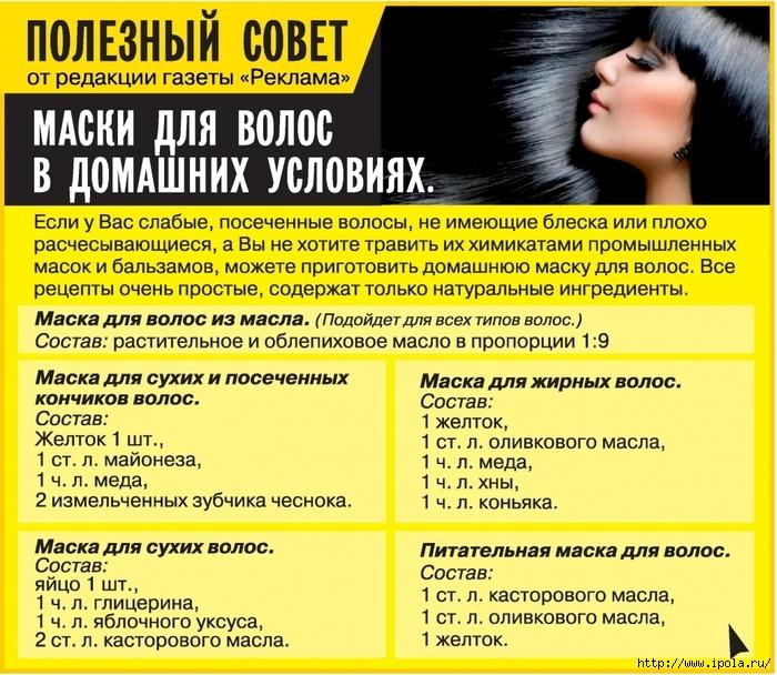 Рецепты масок против выпадения волос в домашних условиях