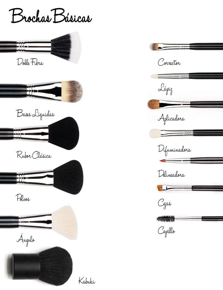 Рабочие инструменты: 10 необходимых кистей для макияжа — wonderzine