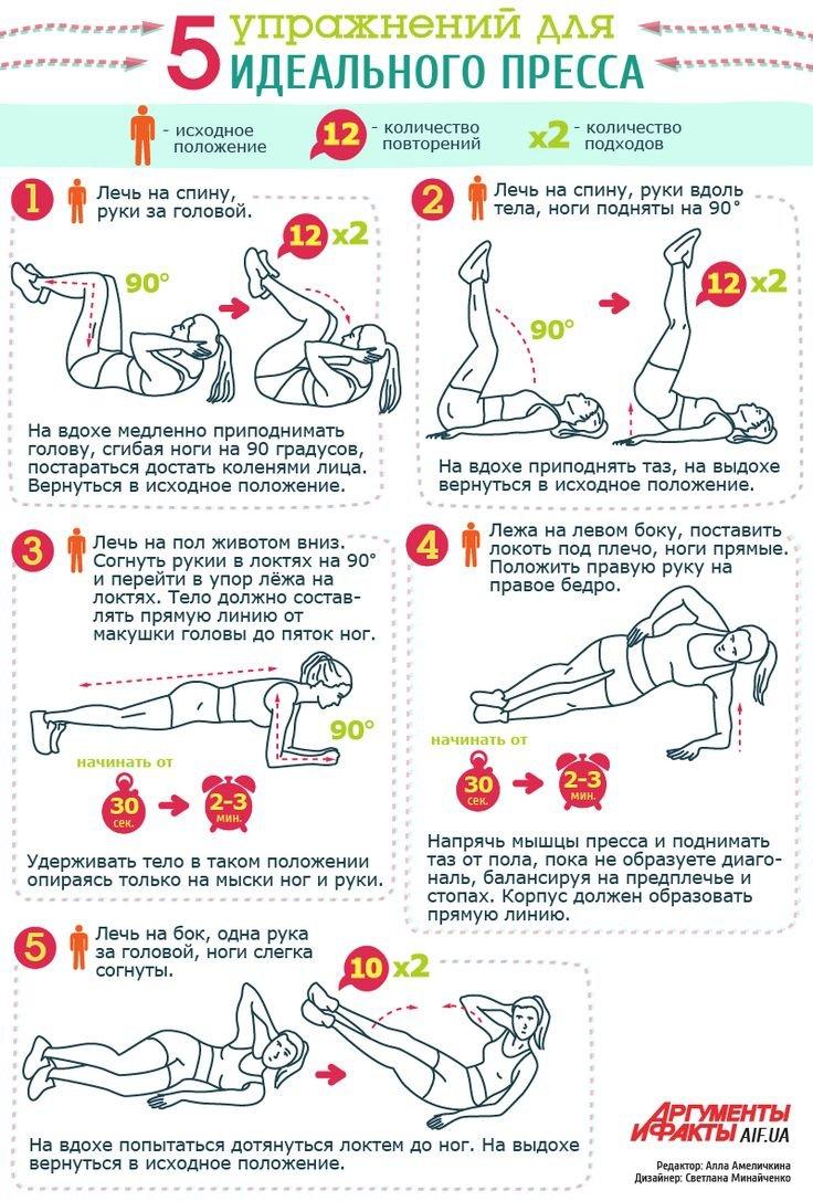 Как убрать живот и бока— топ-3 продукта убирающие жир на животе и боках  + диета и эффективные упражнения + важные советы специалистов