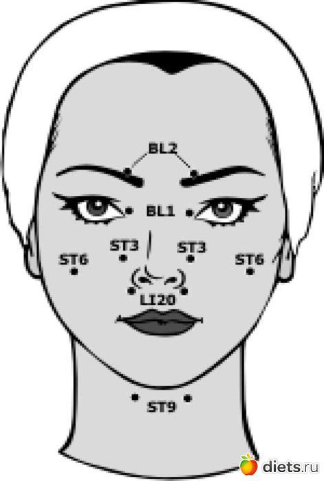 Массаж лица от морщин. разновидности, особенности и техники выполнения. видео уроки