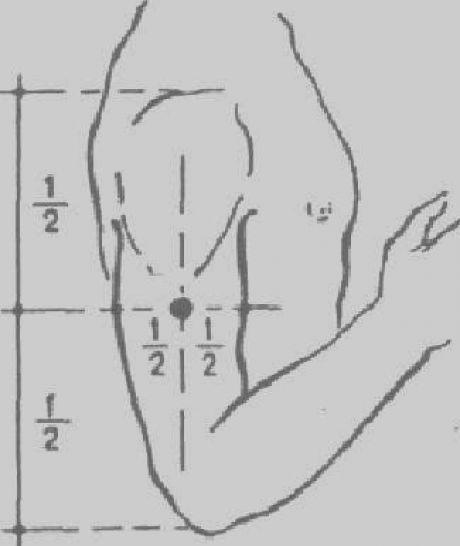 Акупунктурные точки на теле человека: названия, схема