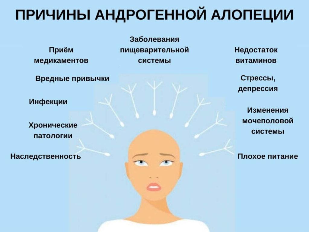Андрогенная алопеция у женщин и мужчин: что это такое, лечение и диагностика андрогенетического облысения