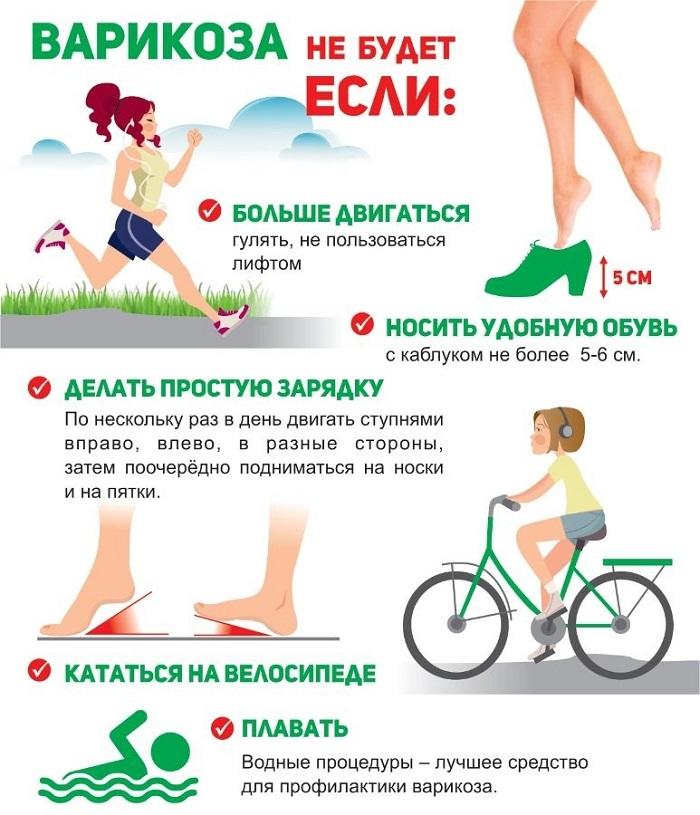 Как вылечить варикоз на ногах в домашних