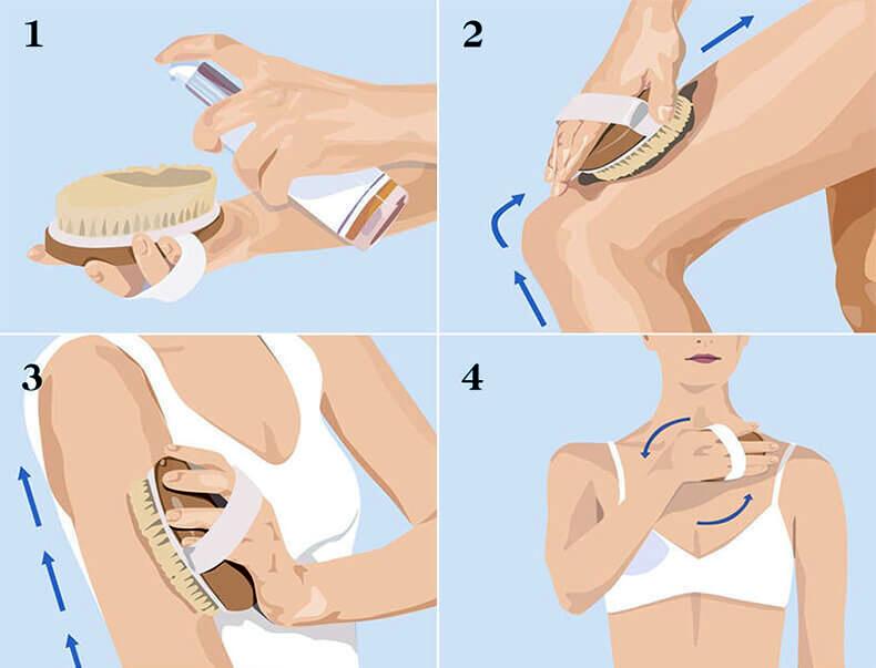 Щёткой по целлюлиту: как делать сухой массаж и каких результатов можно добиться