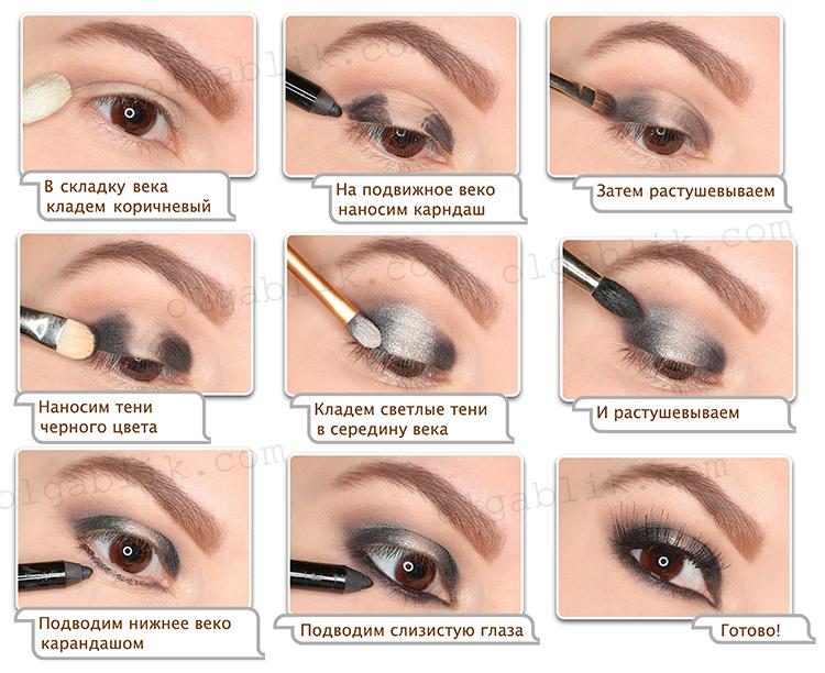 Как правильно делать макияж, если нависшее веко?