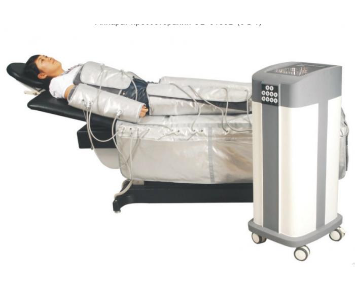 Прессотерапия - показания, противопоказания и процедура