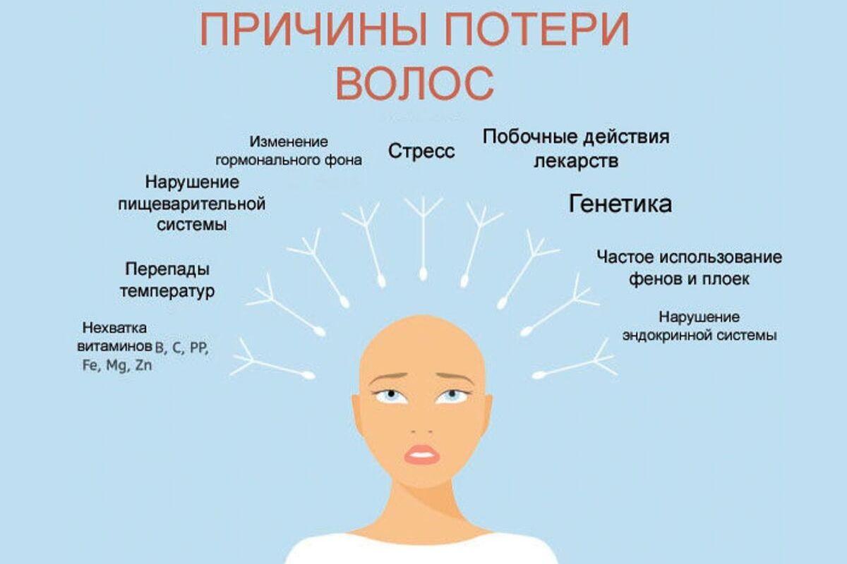 Сильно выпадают волосы: лечение в домашних условиях, что делать?