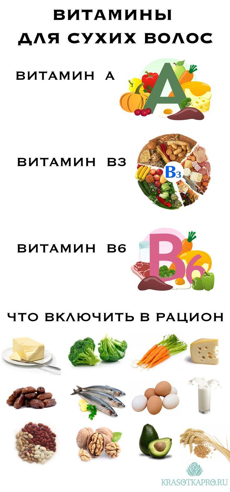Какие витамины нужны для ногтей