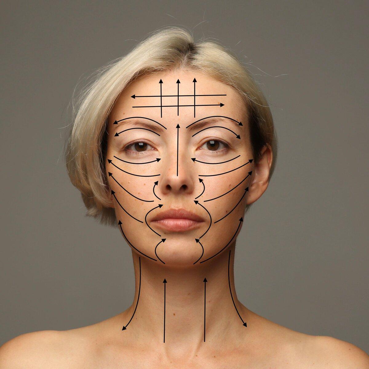 Как подтянуть обвисшую кожу после похудения: домашние и салонные процедуры