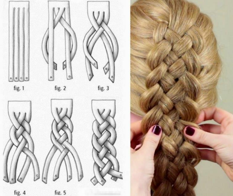 Французская коса: 10 пошаговых причесок с фото