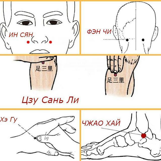 6 главных целебных точек китайской медицины