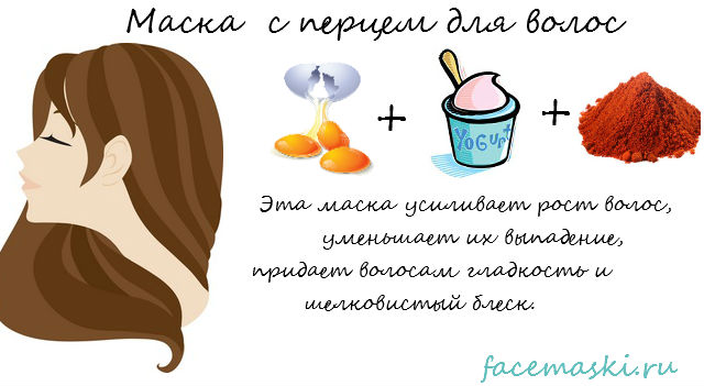 Магия перцовой маски и ее поразительный эффект для роста волос