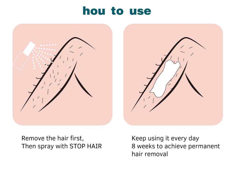 Средства против роста волос навсегда на теле, лице, ногах