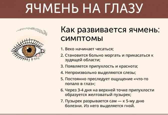 Как лечить ячмень на глазу в домашних условияхЛечение ячменя на глазу в домашних условиях быстро