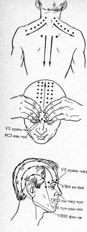 Как в домашних условиях делать массаж от головной боли
