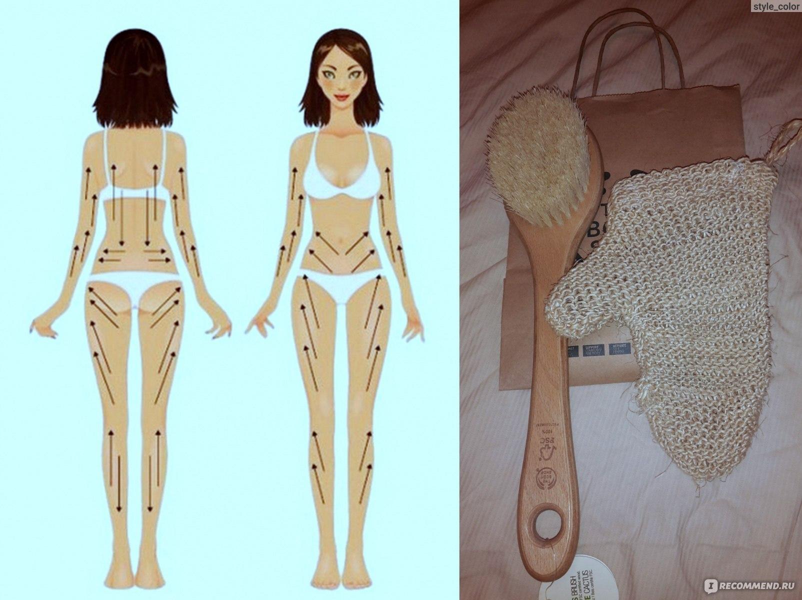Помогает ли массаж от целлюлита, побочные эффекты, фото до и после