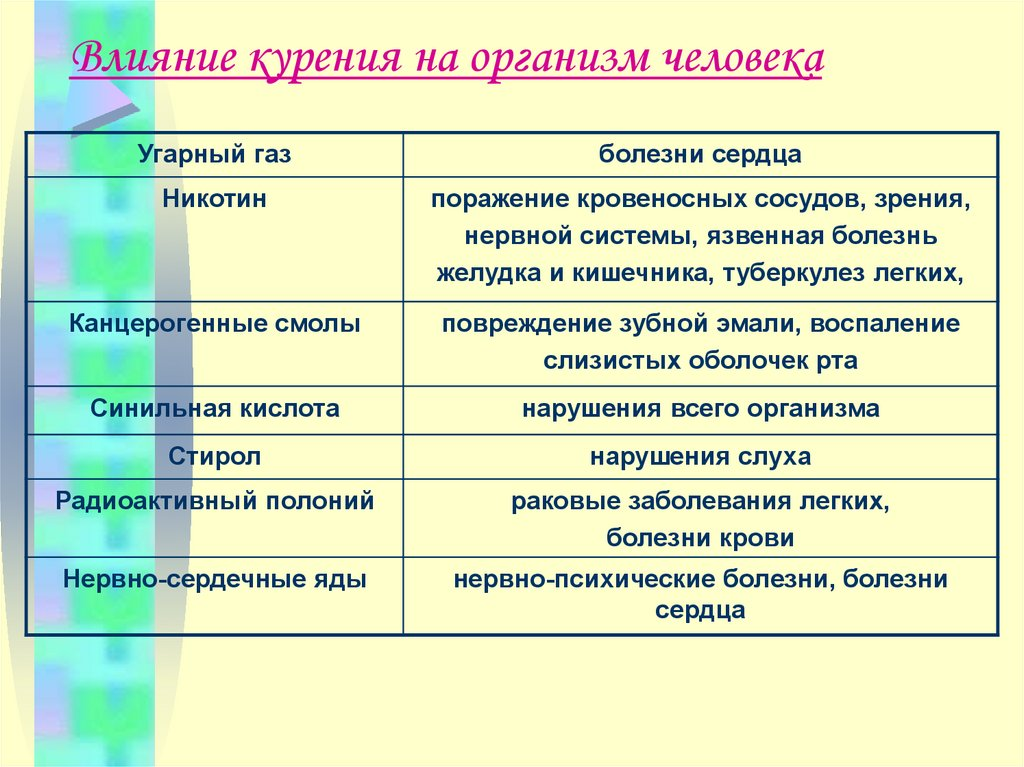 Гидрохинон