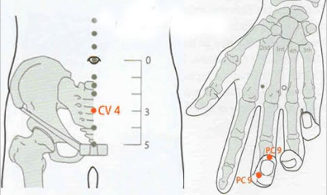 Китайский точечный массаж — активные акупунктурные точки на теле человека
