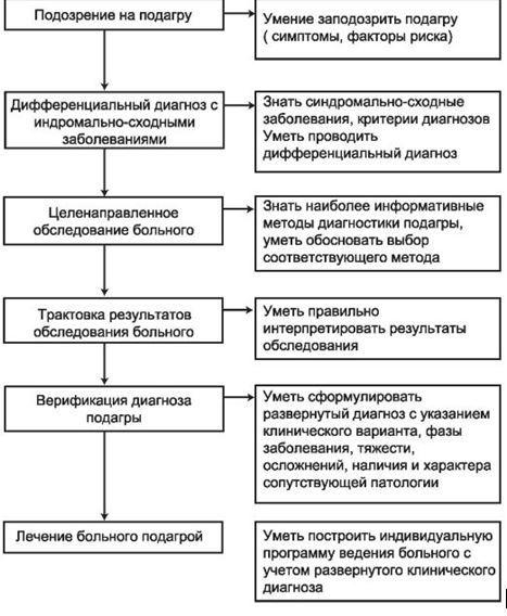 Многоформная экссудативная эритема