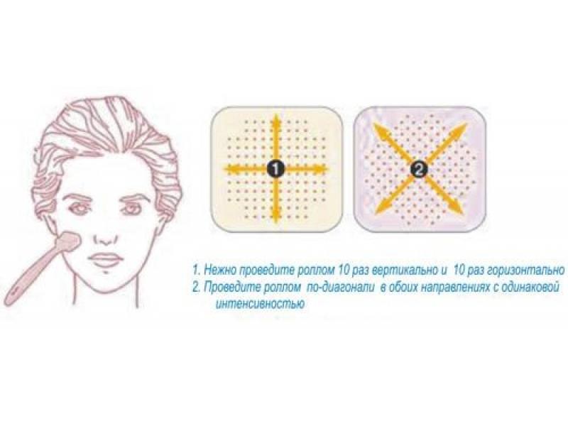 Мезороллер для лица: как выбрать и правильно пользоваться в домашних условиях