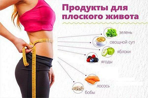Как убрать живот за неделю в домашних условиях: лучшие упражнения и диета