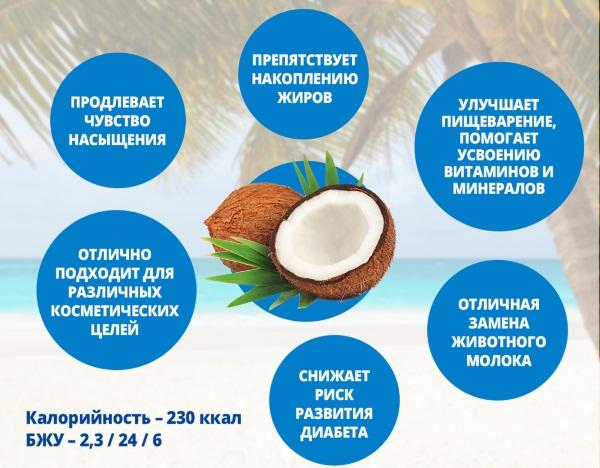Кокосовое масло для лица— уникальное средство для всех типов кожи