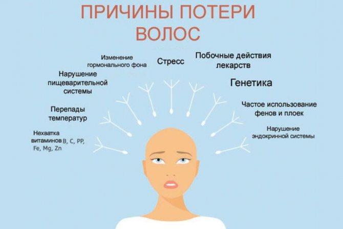 Раннее облысение у мужчин: причины выпадения волос в молодом возрасте (до 20 лет и после)