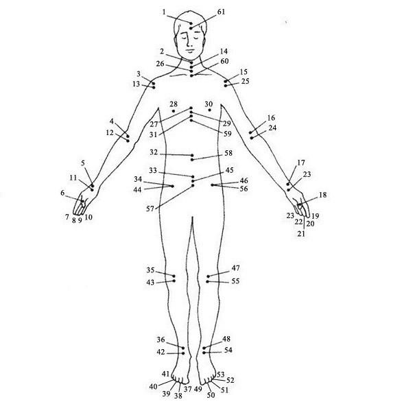Техника массажа акупунктурных точек на стопе, отвечающих за внутренние органы
