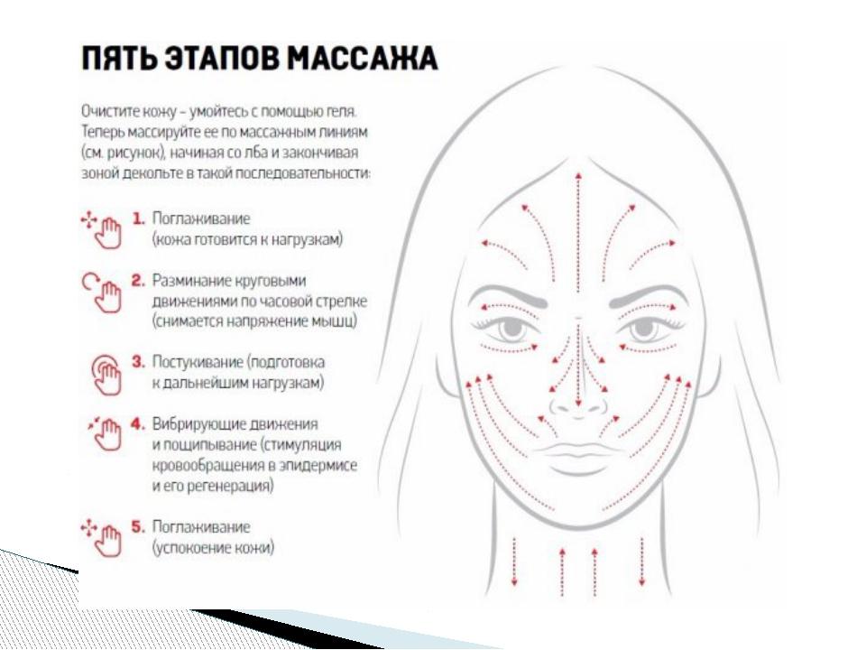 Как подтянуть кожу на руках: как избавиться от обвисшей кожи после похудения