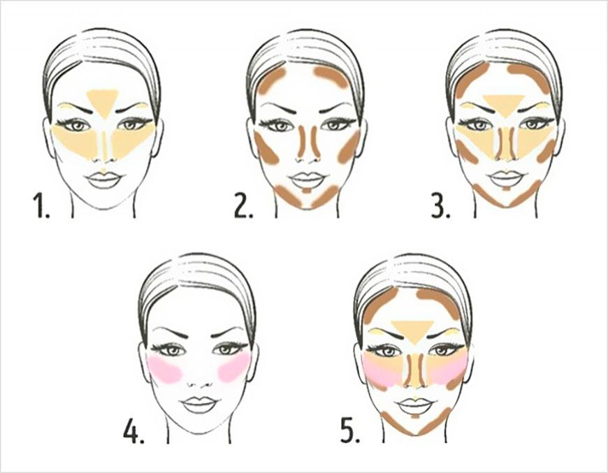 Как правильно наносить корректор на лицо: пошаговое фото
