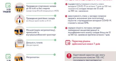 Гидраденит под мышкой: причины образований, клинические проявления