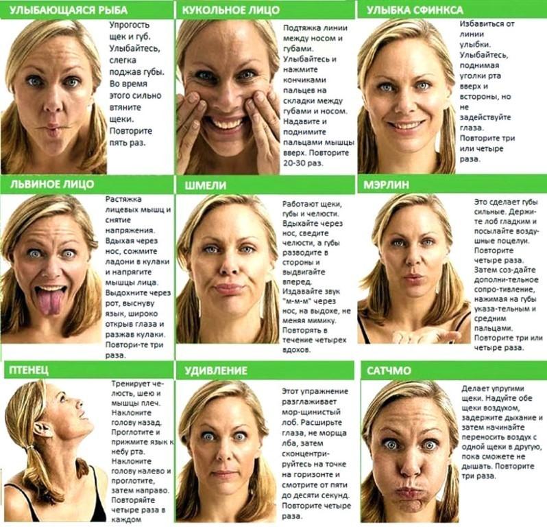 Фейсфитнес – специальные омолаживающие упражнения для лица и шеи, известные инструкторы