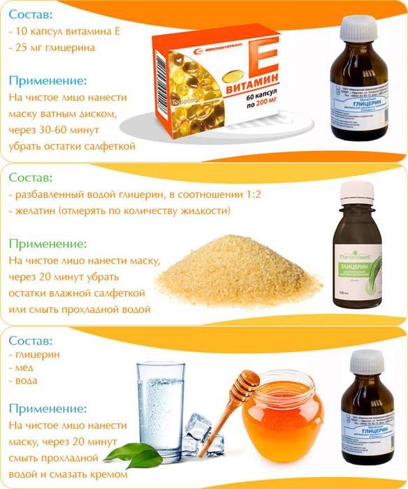 Подробная инструкция по применению витамина е в капсулах