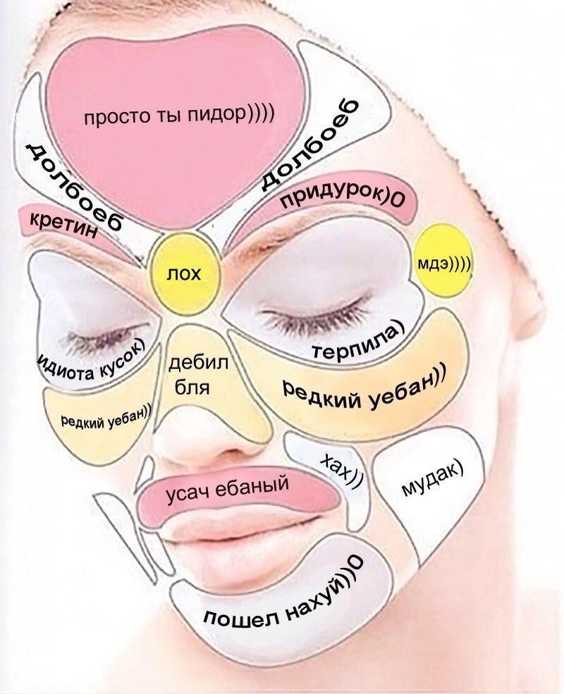 Прыщи на лбу у женщин: причины появления, лечение, какой орган страдает