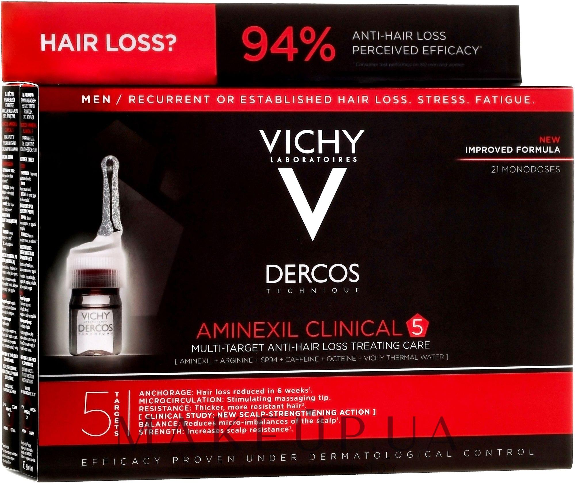 Ампулы против выпадения волос: виши, концепт, оптима, керастаз